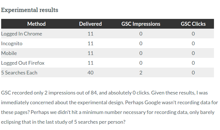 Google Search Console Test Results